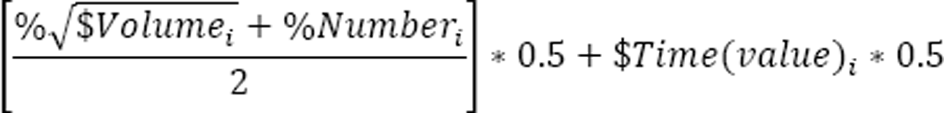Model 1 (formerly SIP Value)